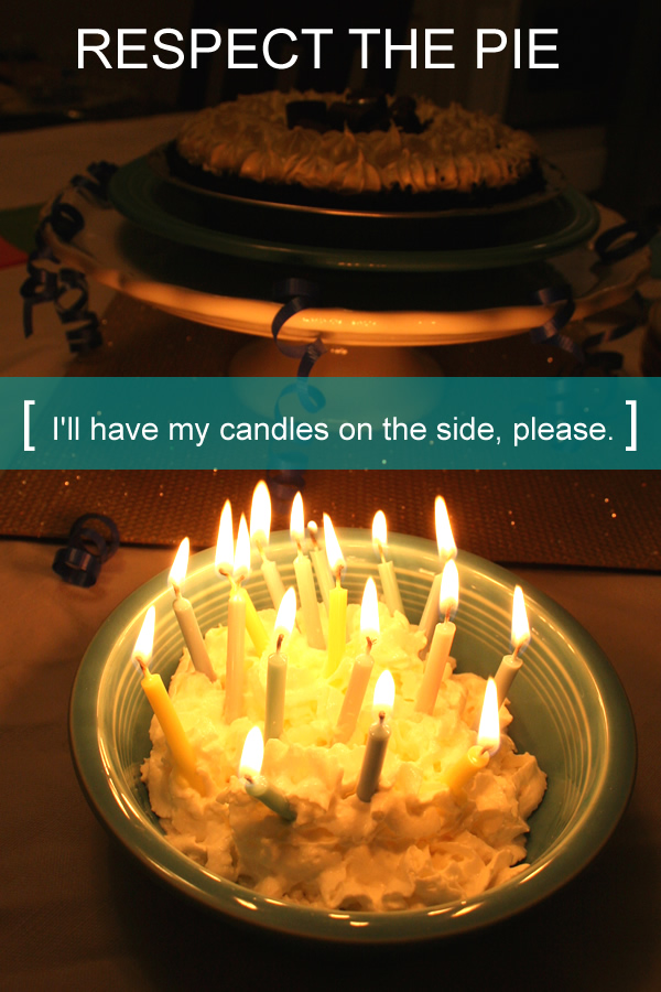 birthday candle presentation idea
